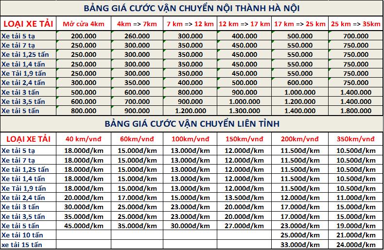Bảng báo giá taxi tải