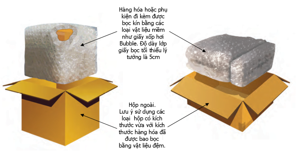 Quy cách đóng gói hàng hóa taxi tải Kiến Vàng